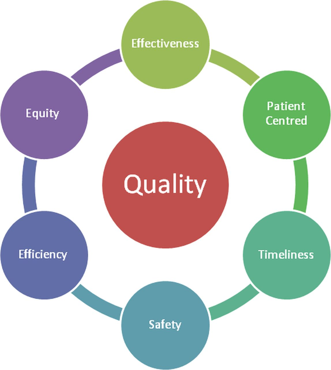 an introduction to quality improvement in paediatrics and child health
