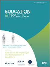 Archives of disease in childhood - Education & practice edition: 100 (1)