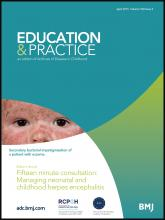 Archives of disease in childhood - Education & practice edition: 100 (2)