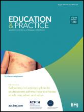 Archives of disease in childhood - Education & practice edition: 100 (4)