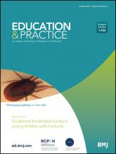 Archives of disease in childhood - Education & practice edition: 100 (5)