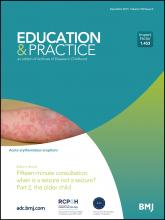 Archives of disease in childhood - Education & practice edition: 100 (6)