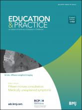 Archives of disease in childhood - Education & practice edition: 101 (3)