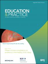 Archives of disease in childhood - Education & practice edition: 101 (4)