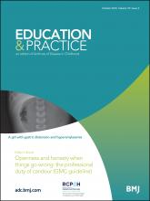 Archives of disease in childhood - Education & practice edition: 101 (5)
