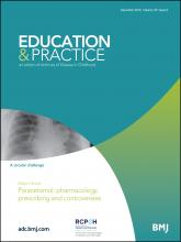 Archives of disease in childhood - Education & practice edition: 101 (6)