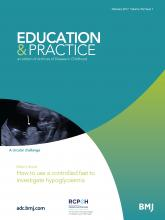 Archives of disease in childhood - Education & practice edition: 102 (1)