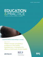 Archives of disease in childhood - Education & practice edition: 102 (3)