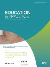 Archives of disease in childhood - Education & practice edition: 102 (4)