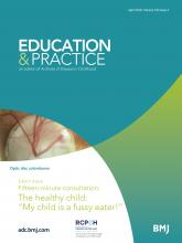 Archives of disease in childhood - Education & practice edition: 103 (2)