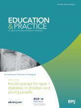 Archives of disease in childhood - Education & practice edition: 103 (3)