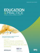 Archives of disease in childhood - Education & practice edition: 103 (6)