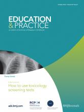 Archives of disease in childhood - Education & practice edition: 97 (5)