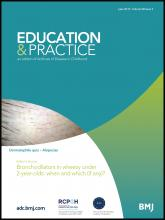 Archives of disease in childhood - Education & practice edition: 98 (3)