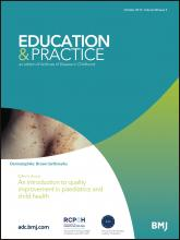 Archives of disease in childhood - Education & practice edition: 98 (5)