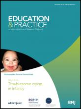 Archives of disease in childhood - Education & practice edition: 98 (6)