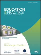 Archives of disease in childhood - Education & practice edition: 99 (1)