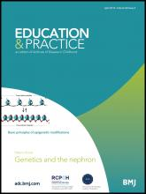 Archives of disease in childhood - Education & practice edition: 99 (2)