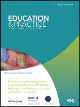 Archives of disease in childhood - Education & practice edition: 99 (3)