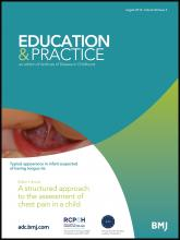 Archives of disease in childhood - Education & practice edition: 99 (4)