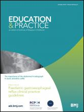 Archives of disease in childhood - Education & practice edition: 99 (5)