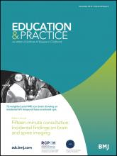 Archives of disease in childhood - Education & practice edition: 99 (6)